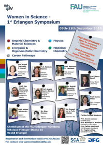 "Poster ""Women in Science - 1st Erlangen Symposium"""